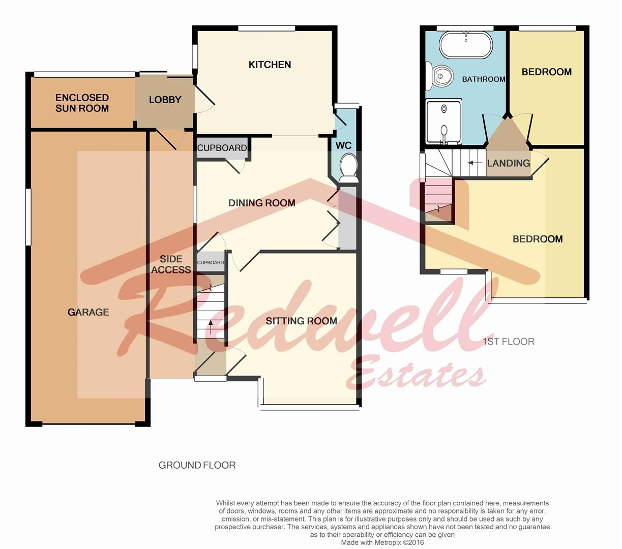 Property Details For Sewell Avenue Bexhill On Sea East